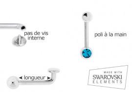Piercing génital cristal bleu turquoise